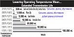 Нажмите на изображение для увеличения.  Название:overheat_danger.jpg Просмотров:58 Размер:126.6 Кб ID:3803